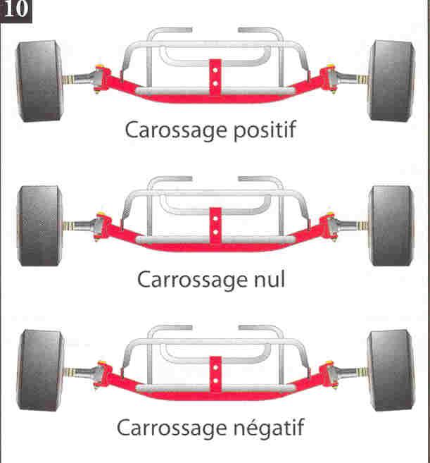 """#24 : Impala 2010-2012 J. Gordon """"Drive for hunger"""" Carros10"""