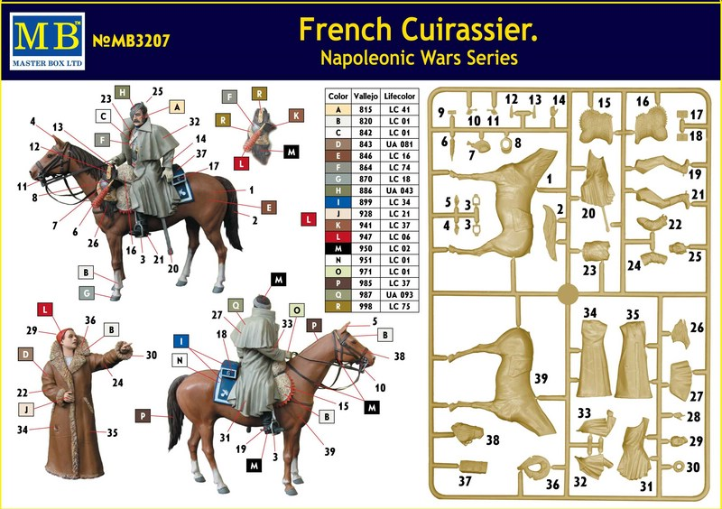 Figur Französischer Kürassier, wer kann Helfen Master10