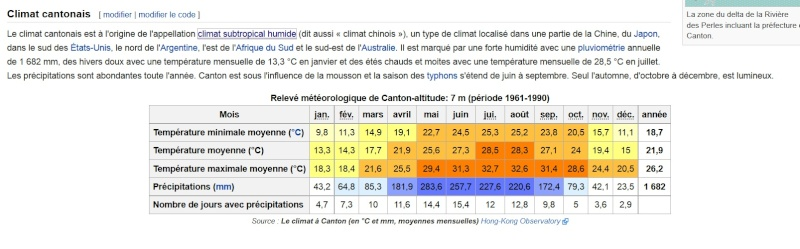 Projet Corydoras Pygmaeus Canton10