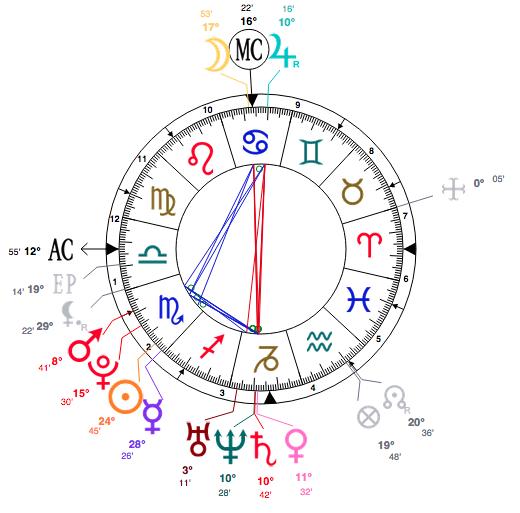 Nouveautés Astrothème Captur10