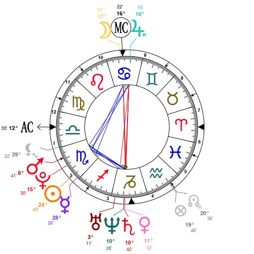 Nouveautés Astrothème Tn_ave10