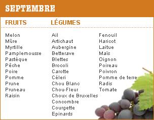 fruits & légumes de saisons - Page 6 Septem10
