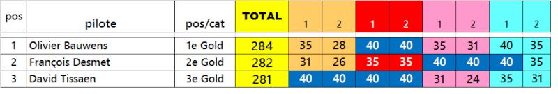 BSC CHAMPIONSHIP 2015 Articl10