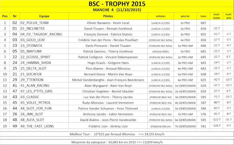 TROPHY 2015 Trophy10