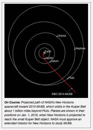 New Horizons : survol de Arrokoth (Ultima Thule -2014 MU69) - 1er janvier 2019 - Page 3 113
