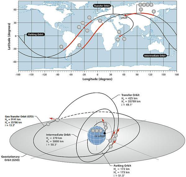 Lancement Proton-M / Turksat 4B - 16 octobre 2015 167