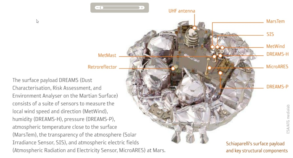 Préparation de la mission ExoMars 2016 (TGO + EDM) - Page 8 Scree146