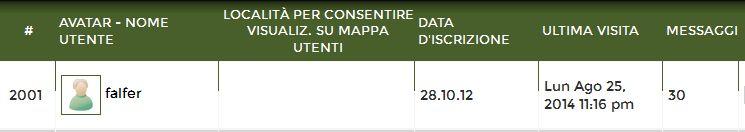 PROFILO e riga Località per consentire visualiz. su mappa utenti 200010