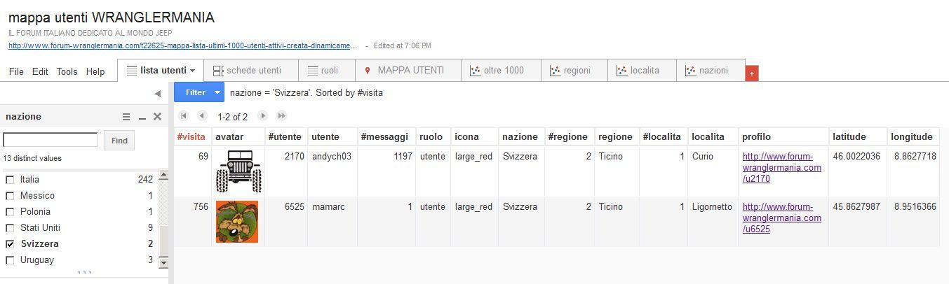 mappa lista ultimi 1000 utenti attivi creata dinamicamente - Pagina 5 Svizze10