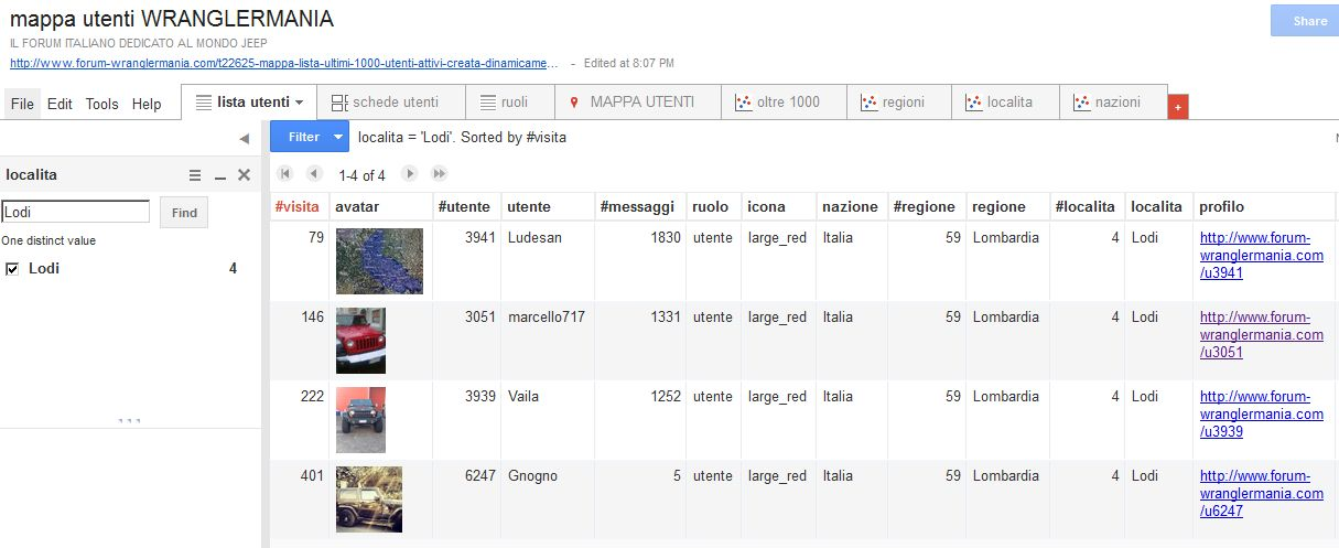 mappa lista ultimi 1000 utenti attivi creata dinamicamente - Pagina 4 Utenti12