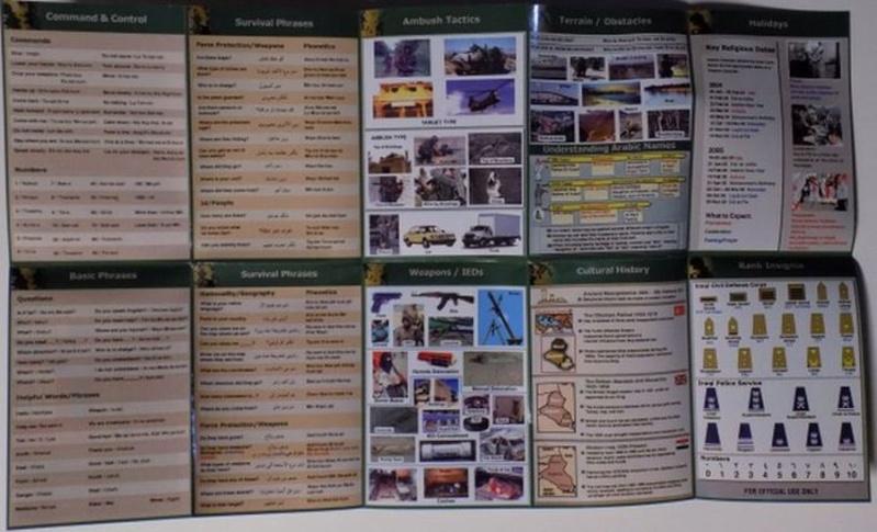 IRAQ CULTURE SMART CARD Cultur13