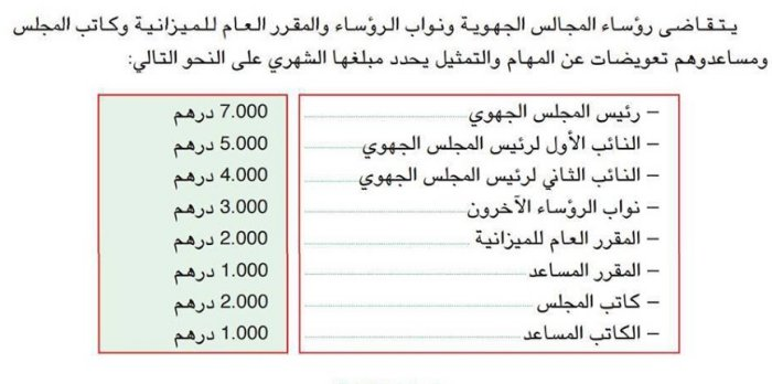 salaire prime compensation des elus regions et coommunes Maroc Salair12