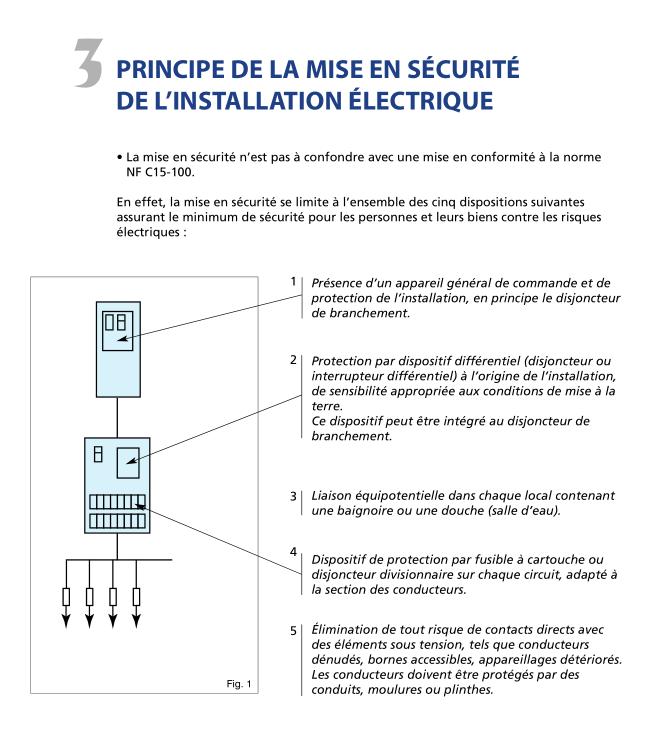 """La bible rouge """"INSTALLATION ELECTRIQUE"""" dans les Locaux d'habitation (Norme NFC 15-100) 1_norm10"""