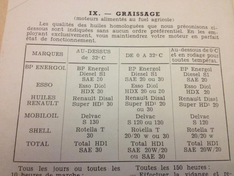 RENAULT - huile pour tracteur renault D30 Img_1612