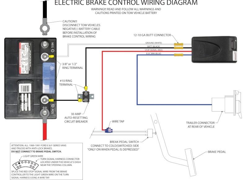 Instalation de boite pour frein electrique Steeve10