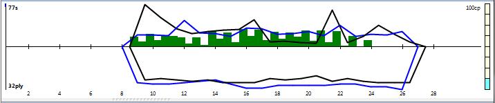 Komodo 9.2 64-bit 4CPU Gauntlet - Page 3 295_2210