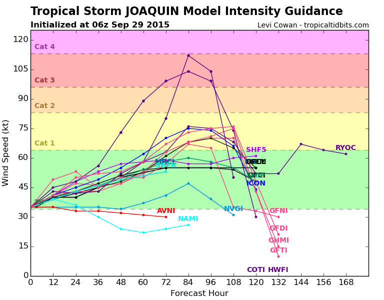 Hybrid / Sub-Tropical Storm Possible Sunday-Monday (UNCERTAINTY) - Page 6 06z_9_10