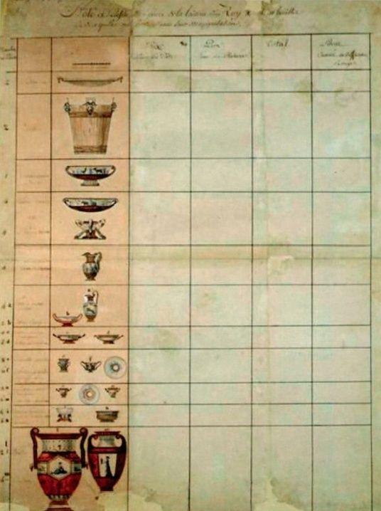 Service de Marie-Antoinette pour Rambouillet en porcelaine de Sèvres Captu137