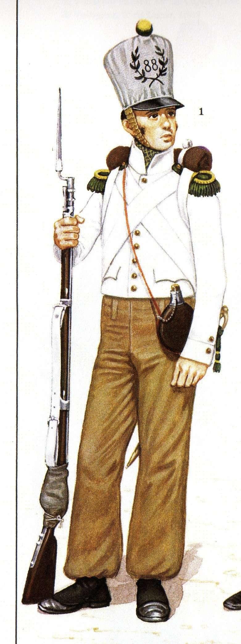 Voltigeur du 88e de ligne en Espagne 1812 Métal modèles modification 54mm.  Voltig10