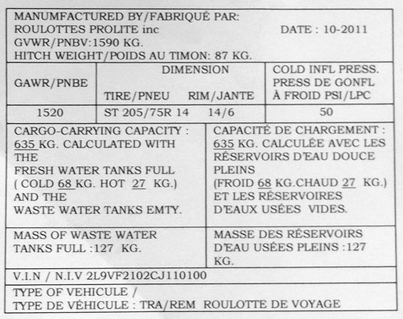 Spécifications des pneus Identi10