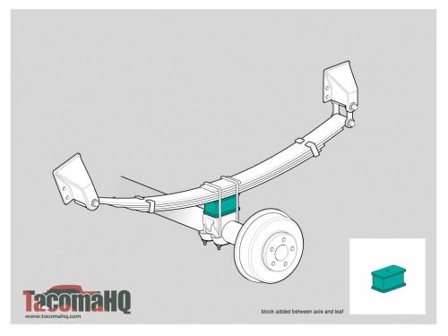 Suspension relevée de 3 pouces Rear-b10