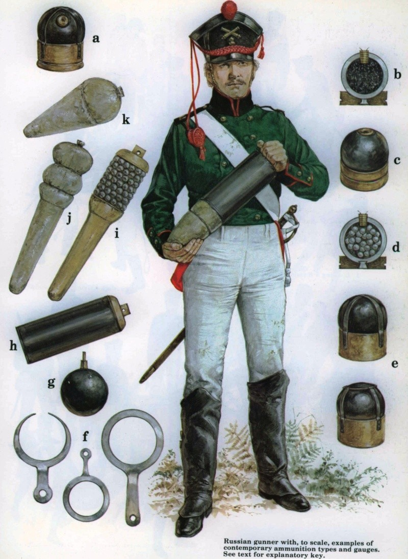 Artillerie Russe 1812, au 1/72. - Page 2 Sans_t20