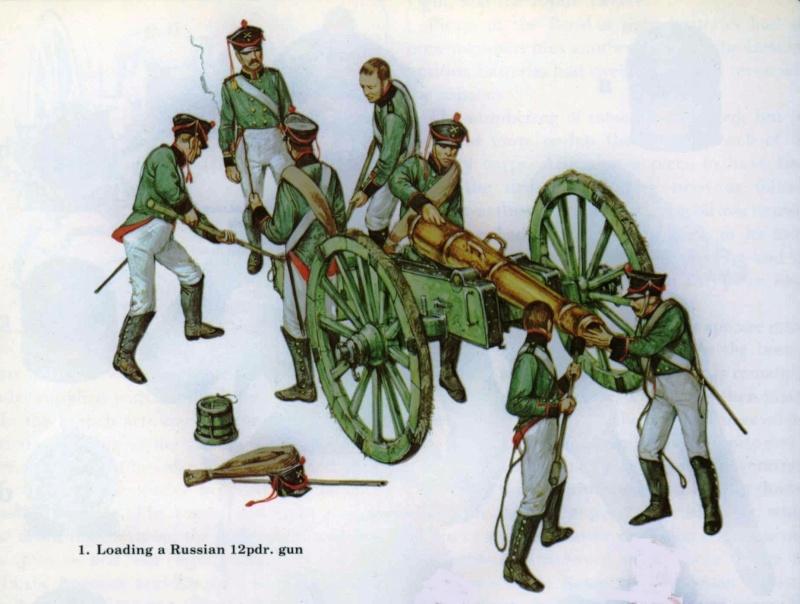 Artillerie Russe 1812, au 1/72. - Page 2 Titre_10
