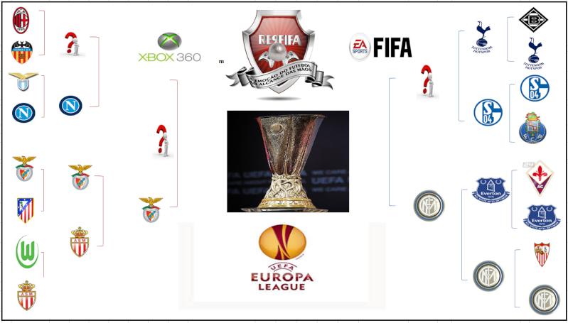 Lance aqui seus resultados - xbox 360 Euro_312