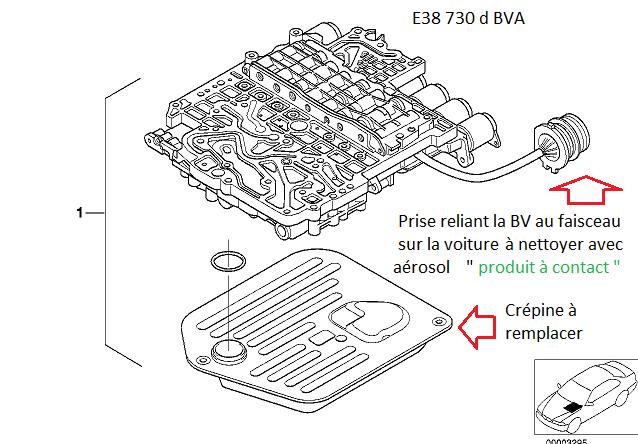 [ BMW e38 730Da an 2000 ] Problème boite auto 24_73010