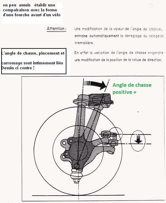 [ BMW E36 325 tds Châssis sport M an 1993 ] Réglage de géométrie (résolu) - Page 2 31_sui11