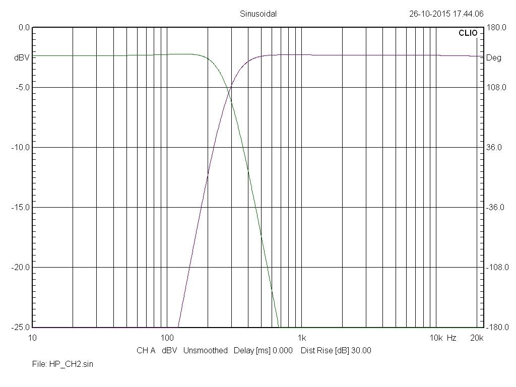 Filtre actif JBL/UREI 5235 - Page 6 51-51411