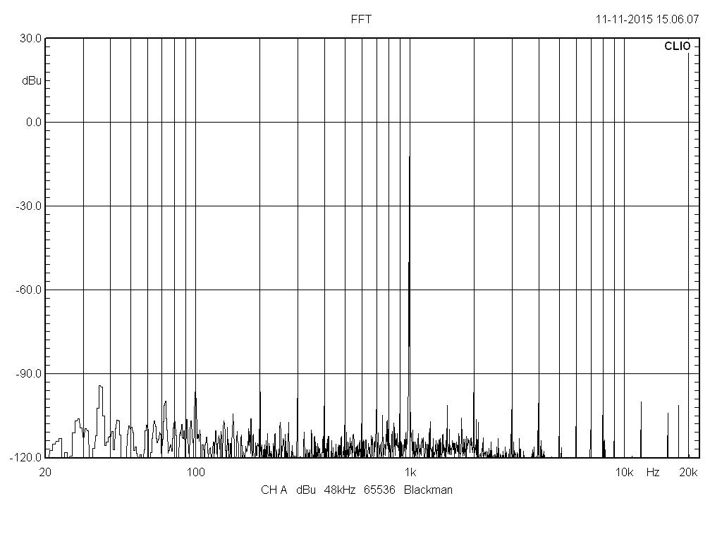 Filtre actif numérique DCX 2496 - Page 2 Fft_si10