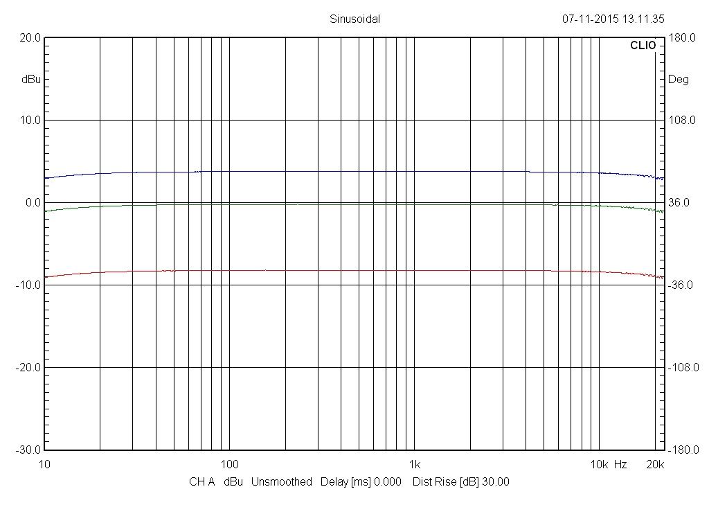 Filtre actif numérique DCX 2496 - Page 2 Input_11