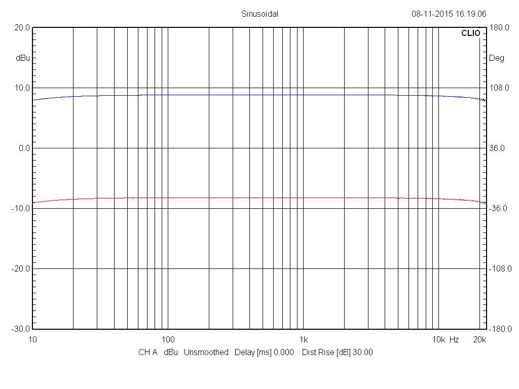 Filtre actif numérique DCX 2496 - Page 2 Input_12