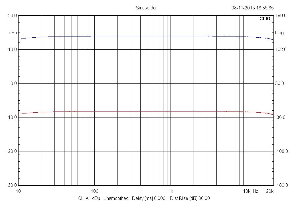 Filtre actif numérique DCX 2496 - Page 2 Input_13