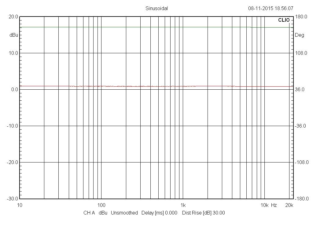 Filtre actif numérique DCX 2496 - Page 2 Input_14