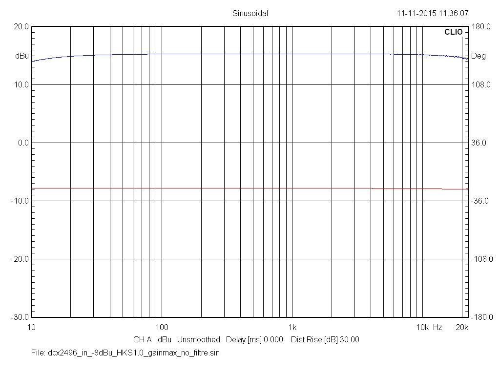 Filtre actif numérique DCX 2496 - Page 2 Input_15