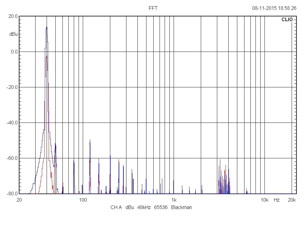 Filtre actif numérique DCX 2496 - Page 2 Thd_ro11