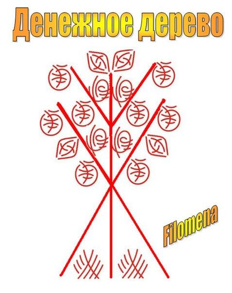 Денежное дерево с глифами-Автор:Filomena Mk8w_d10