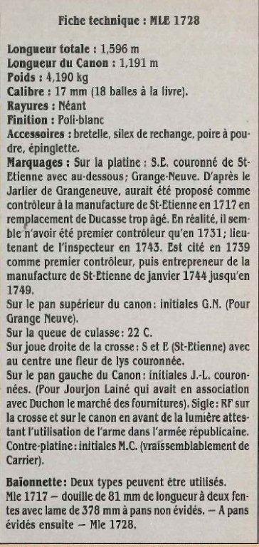 Mousqueton de cavalerie 1766 Fiche_10