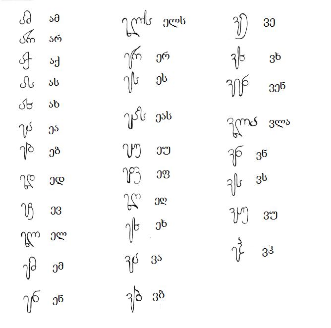 La langue géorgienne Ligatu11