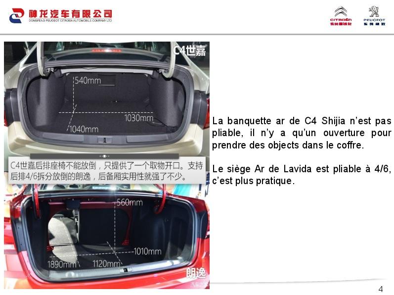 2015 - [Citroën] C4 C-Quatre - Page 8 9211