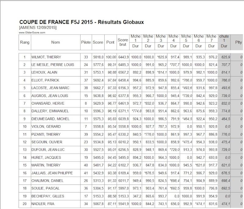 inscription 2° coupe de France F5J - Amiens 12/13 sept 2015 - Page 4 Classe10