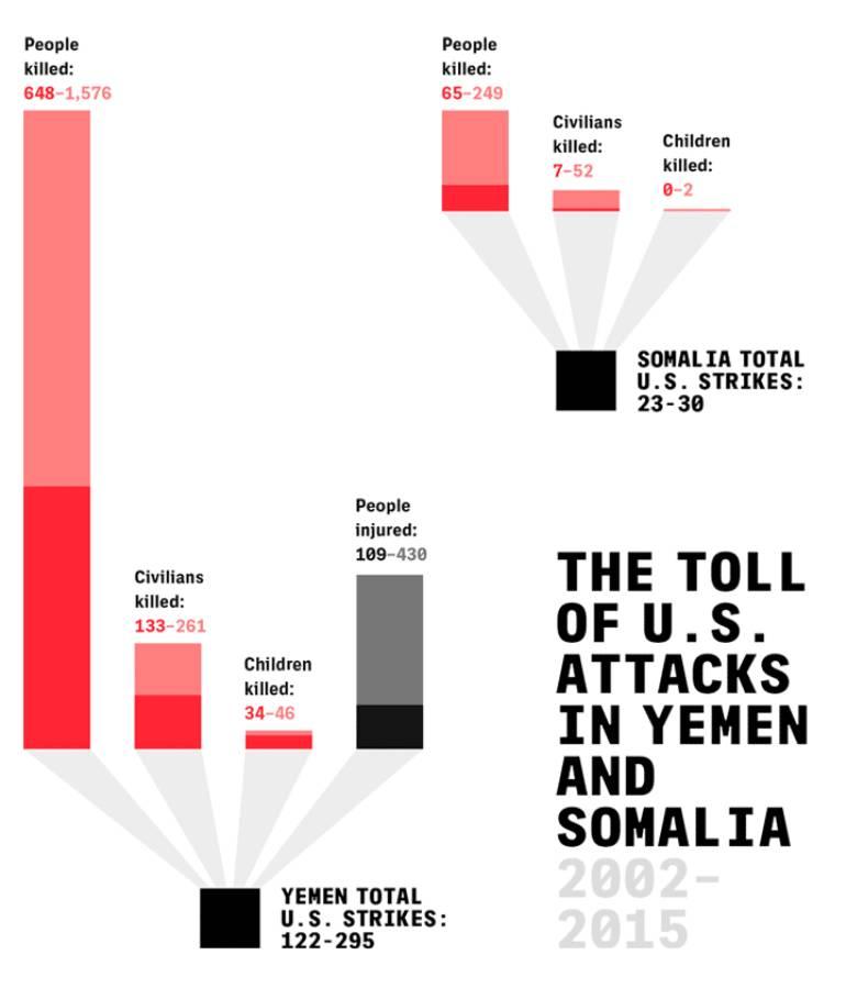 La guerre (secrète) des drones selon Obama 42ebf310