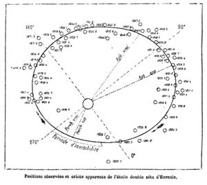 La masse des étoiles Zeta_h10