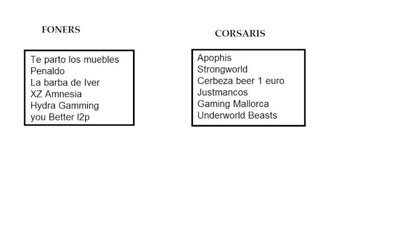 Grupos de la Liga  Ligalo10