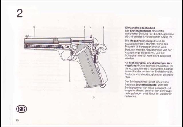P210-6 sécurité de chargeur Bbce8f10