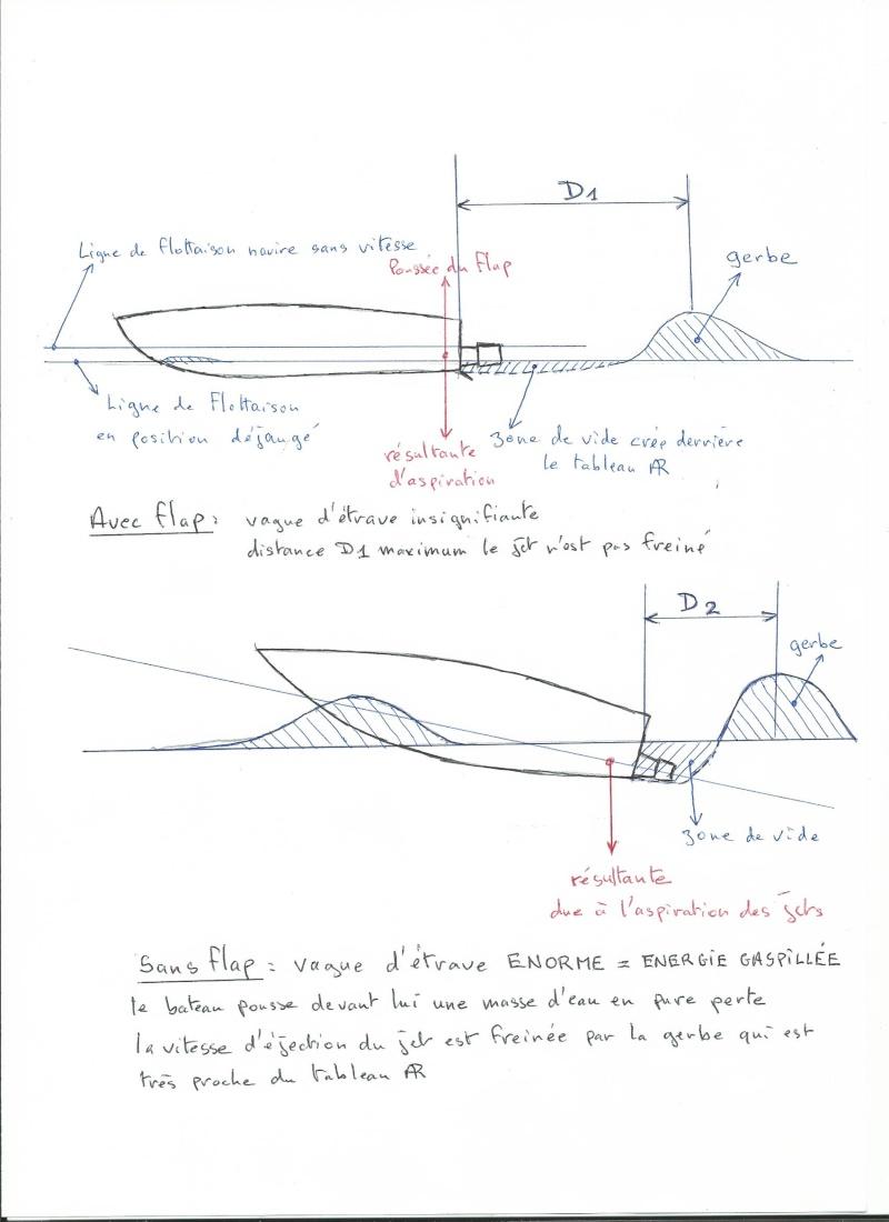 Construction Windstorm 60HJ - Page 10 Assiet10