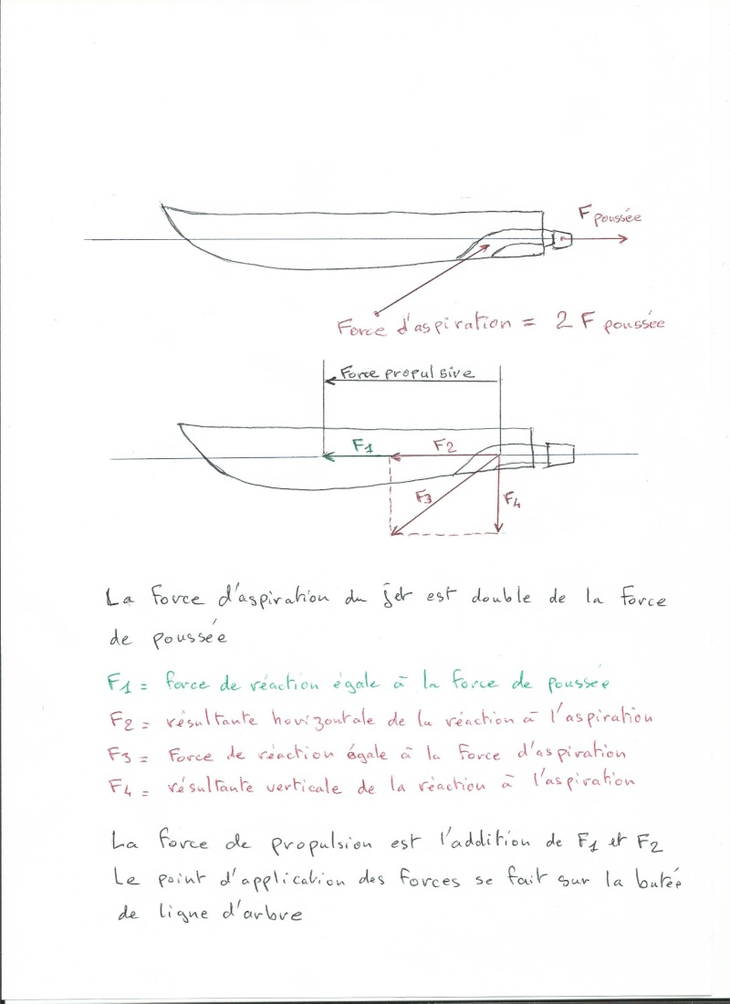 Construction Windstorm 60HJ - Page 10 Forces10