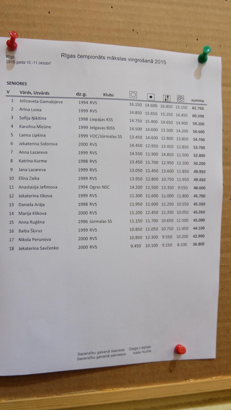 Чемпионат Риги 2015 (результаты) Dscf6913